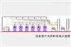 设备型中央供料系统